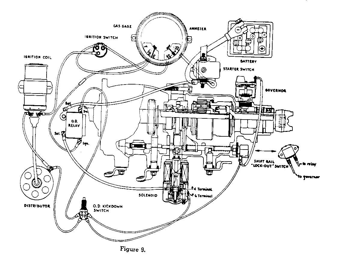 Parts Illustrations besides 88 Ford F 150 Wiring Diagram together with 8852CH23 as well Parts Illustrations also Tech Overdrive Kickdown Switch For Bw Automatic Overdrives. on plymouth rear axle diagram